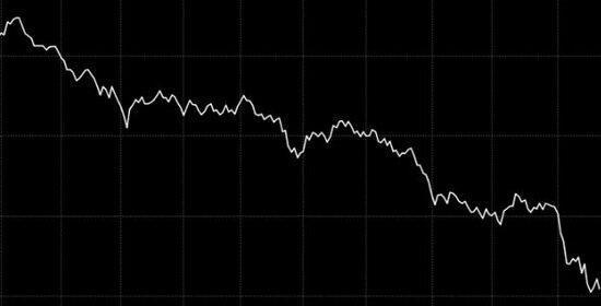 ضرر سنگین بزرگترین صندوق اقتصادی دنیا از بورس بازی!