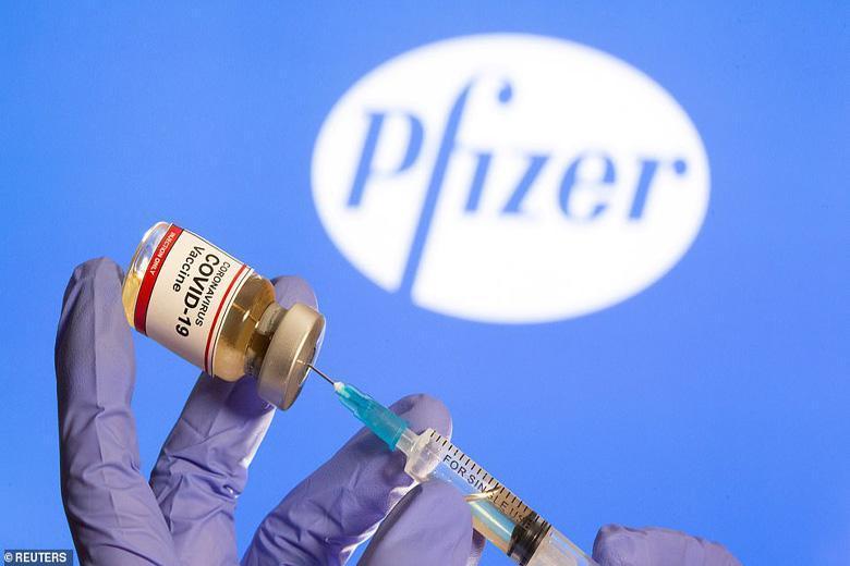 فهرست اولویت بندی افراد برای دریافت واکسن کرونا چیست؟